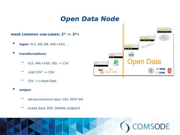ODN - most common use-cases