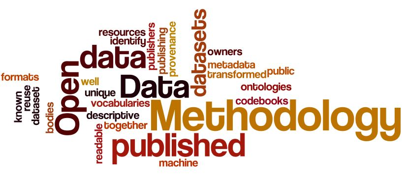 components of thesis methodology